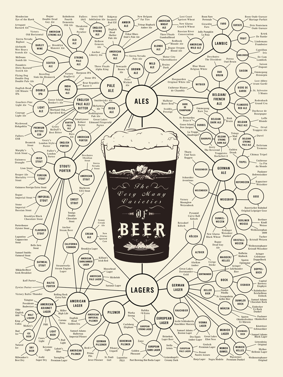Poster beer 1300
